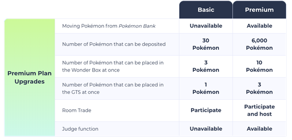 Pokémon Home – Price and Release